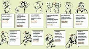 Упражнение Цигун для шеи