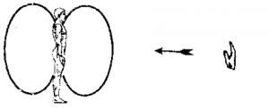 Определение параметров полей