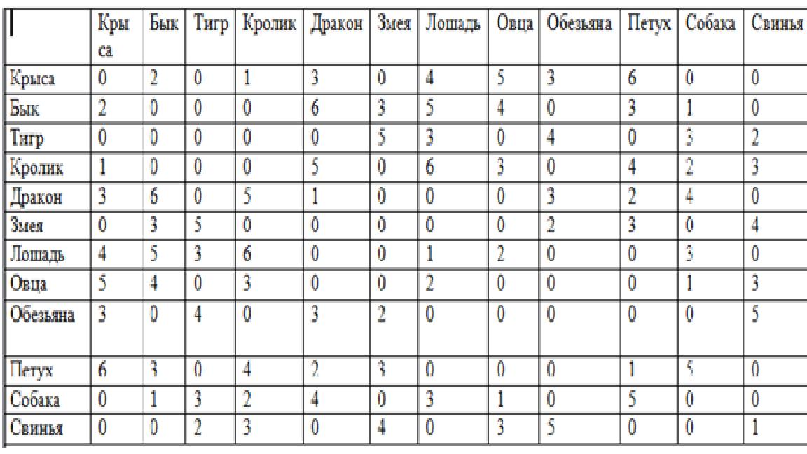 Календарь игр чемпионата россии 2015-2016