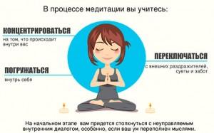 Практика медитации на восстановление